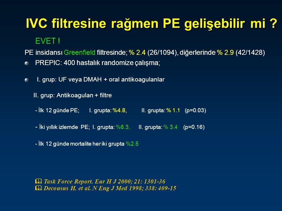 IVC filtresine rağmen PE gelişebilir mi