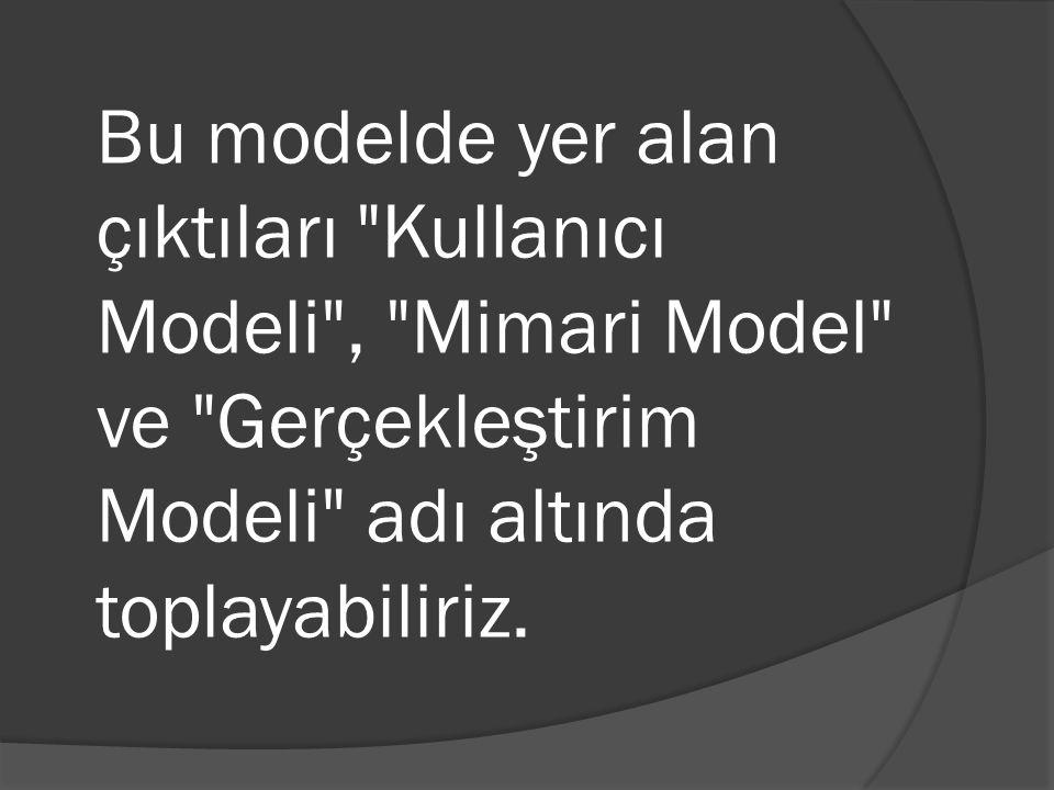 Bu modelde yer alan çıktıları Kullanıcı Modeli , Mimari Model ve Gerçekleştirim Modeli adı altında toplayabiliriz.