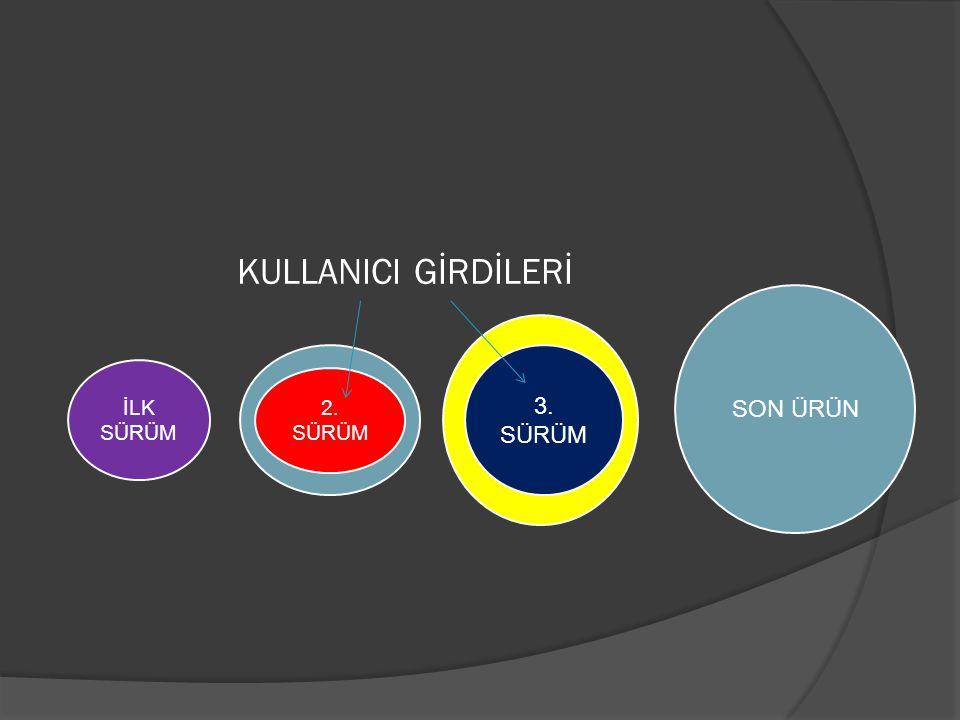 KULLANICI GİRDİLERİ SON ÜRÜN 3. SÜRÜM İLK SÜRÜM 2. SÜRÜM