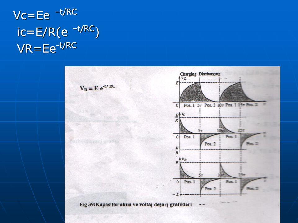 Vc=Ee –t/RC ic=E/R(e –t/RC) VR=Ee-t/RC