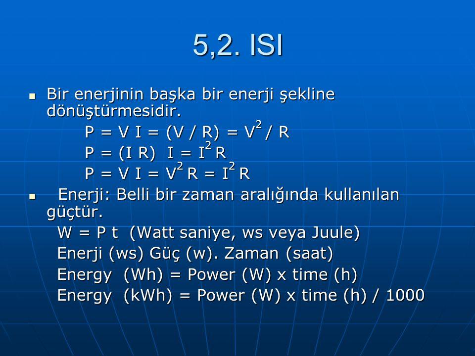 5,2. ISI Bir enerjinin başka bir enerji şekline dönüştürmesidir.