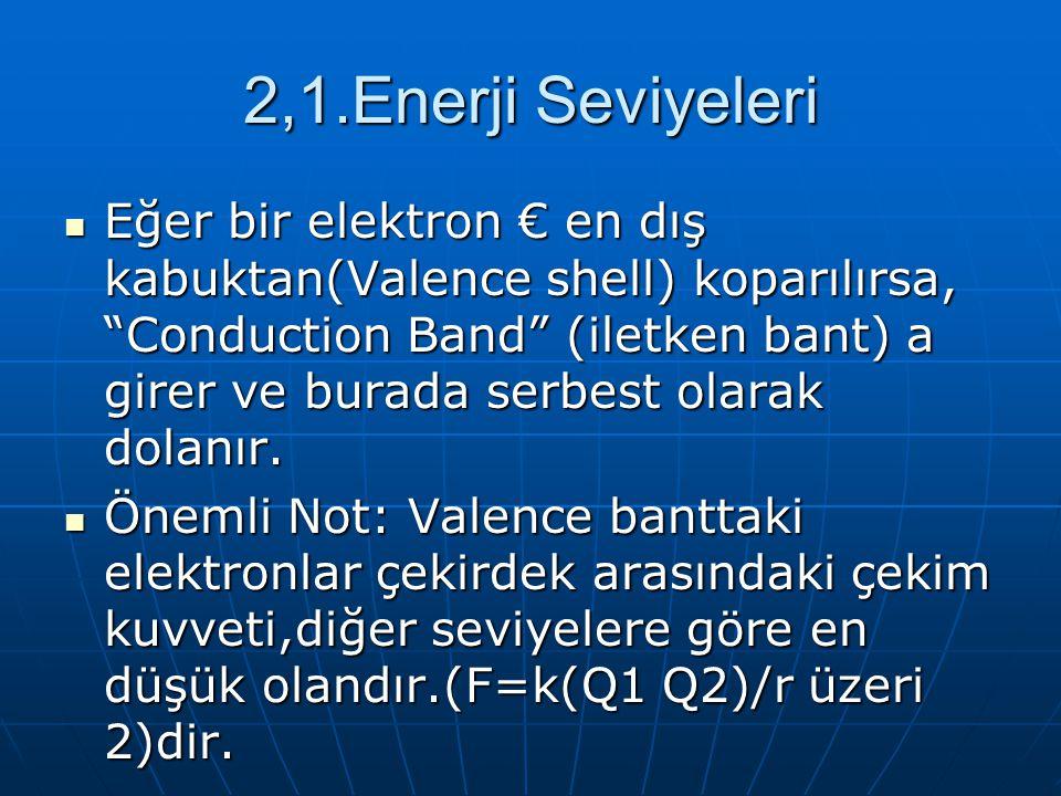 2,1.Enerji Seviyeleri