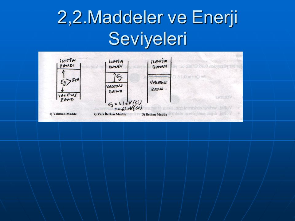 2,2.Maddeler ve Enerji Seviyeleri