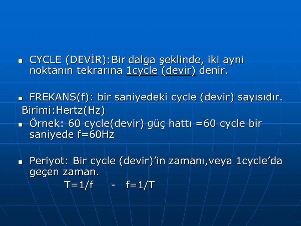 CYCLE (DEVİR):Bir dalga şeklinde, iki ayni noktanın tekrarına 1cycle (devir) denir.