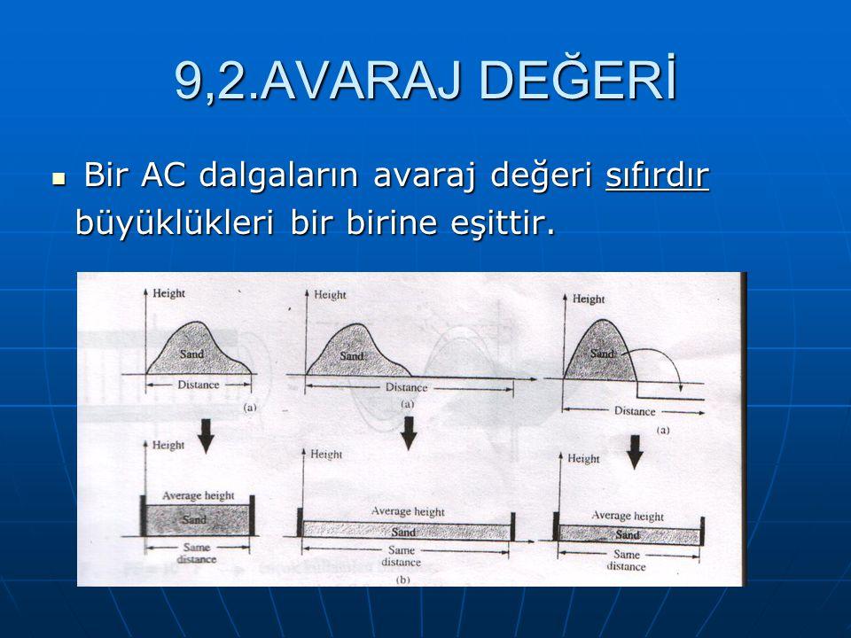 9,2.AVARAJ DEĞERİ Bir AC dalgaların avaraj değeri sıfırdır