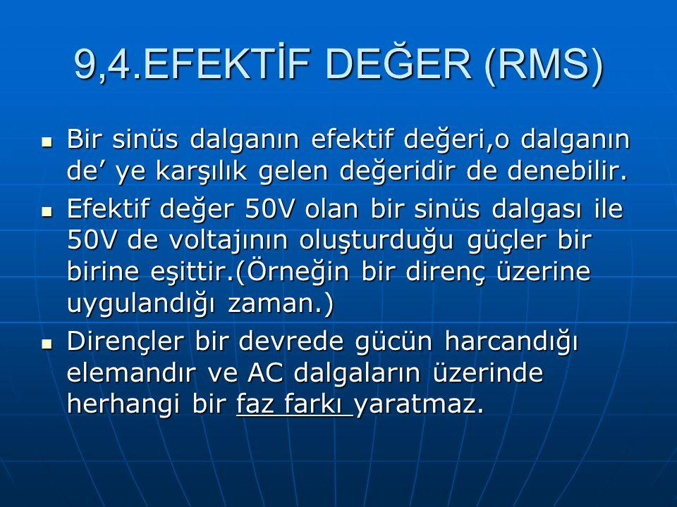 9,4.EFEKTİF DEĞER (RMS) Bir sinüs dalganın efektif değeri,o dalganın de' ye karşılık gelen değeridir de denebilir.