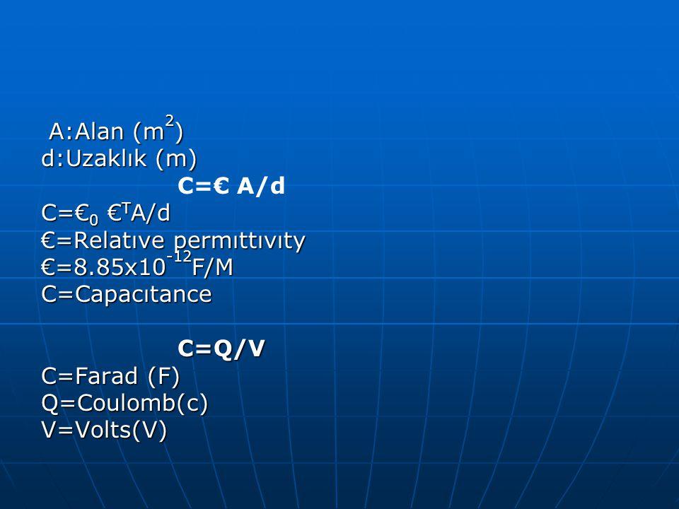 A:Alan (m2) d:Uzaklık (m) C=€ A/d. C=€0 €TA/d. €=Relatıve permıttıvıty. €=8.85x10-12F/M. C=Capacıtance.