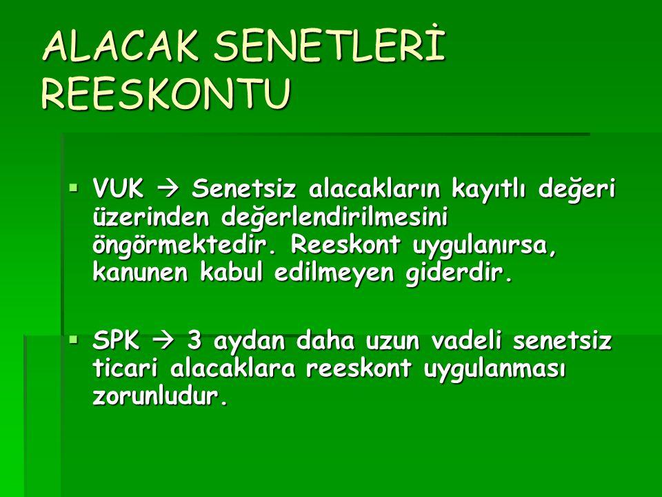 ALACAK SENETLERİ REESKONTU