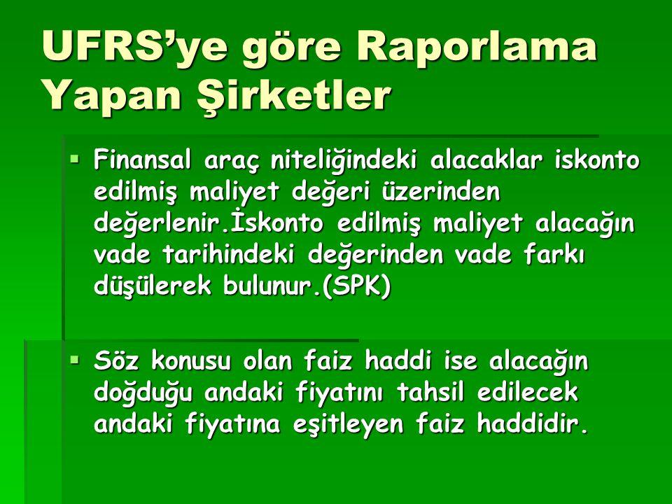 UFRS'ye göre Raporlama Yapan Şirketler