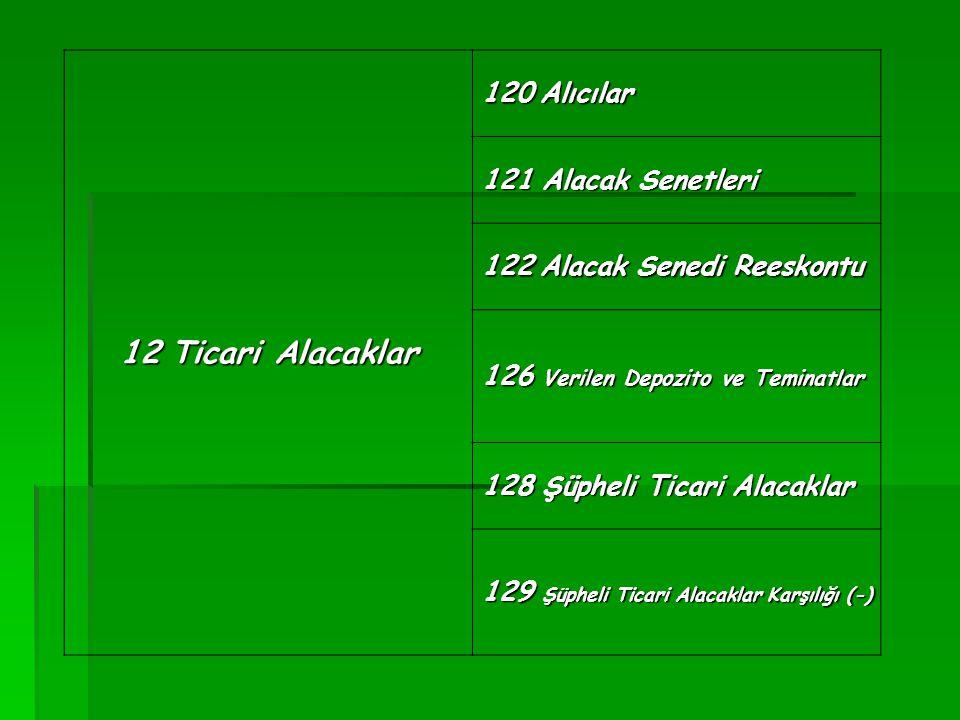 12 Ticari Alacaklar 120 Alıcılar 121 Alacak Senetleri