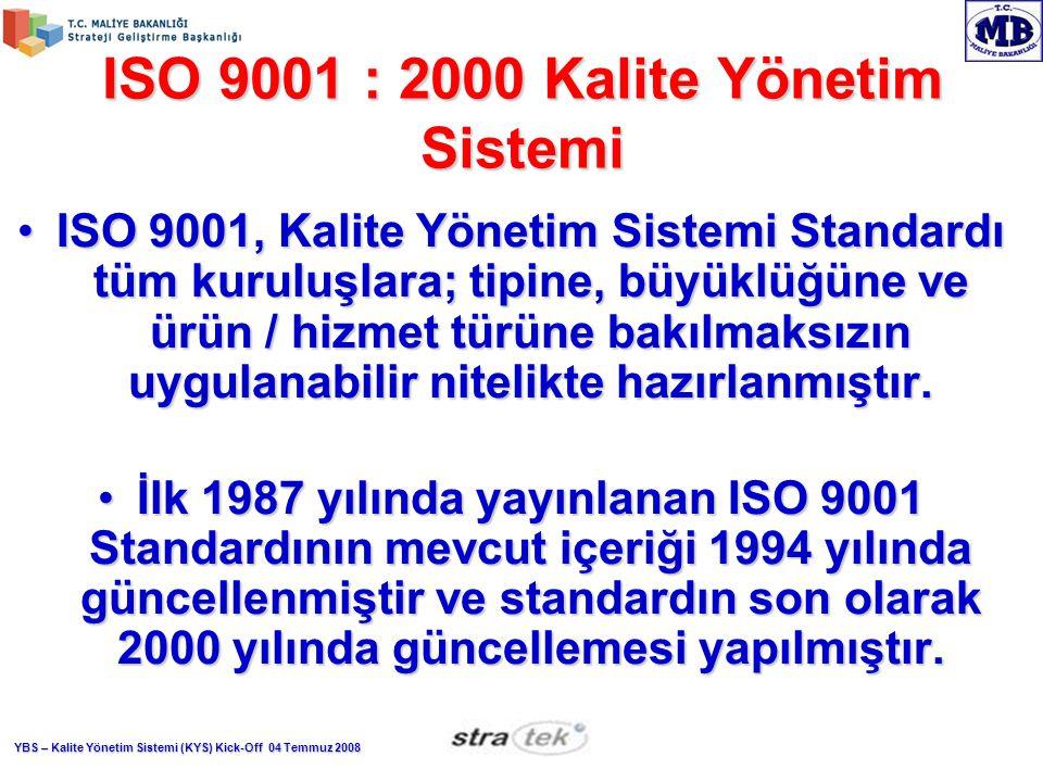 ISO 9001 : 2000 Kalite Yönetim Sistemi