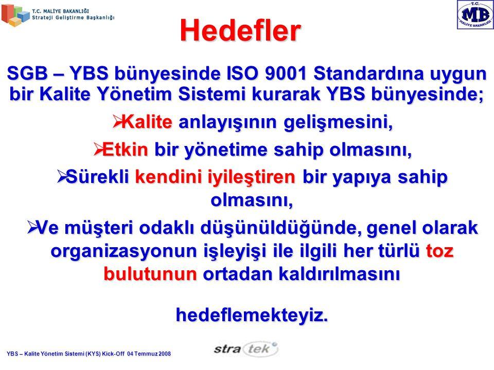 Hedefler SGB – YBS bünyesinde ISO 9001 Standardına uygun bir Kalite Yönetim Sistemi kurarak YBS bünyesinde;