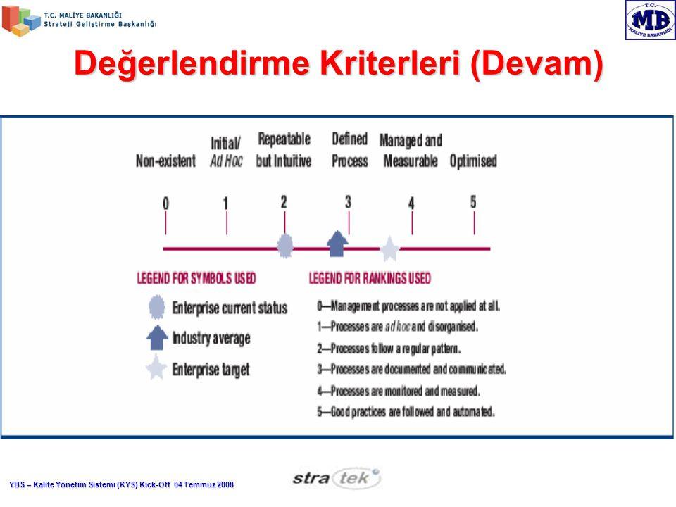 Değerlendirme Kriterleri (Devam)