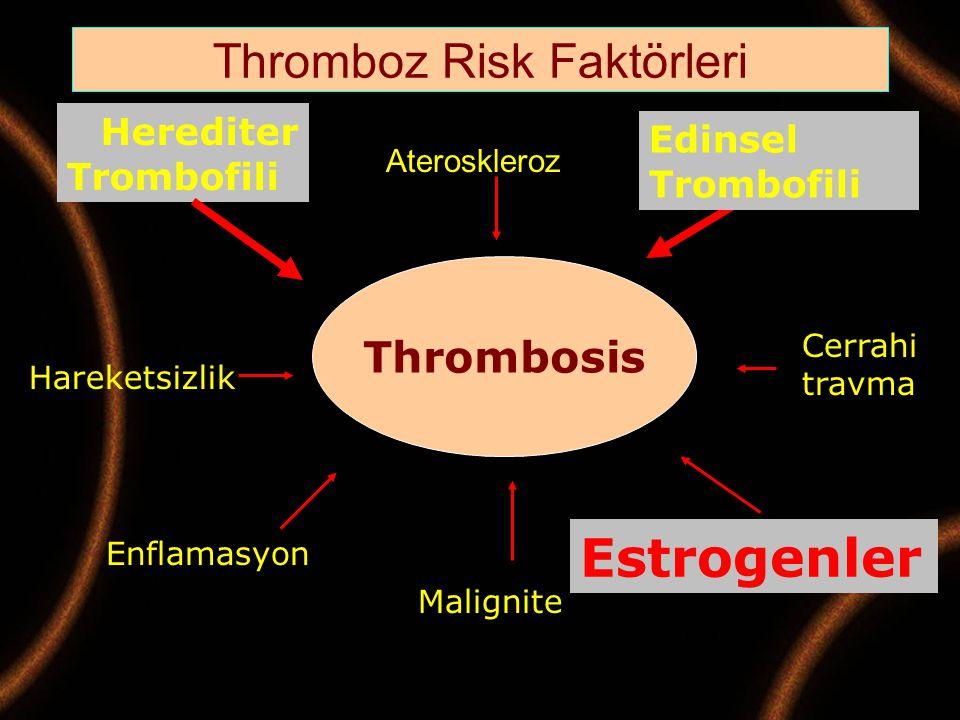 Thromboz Risk Faktörleri