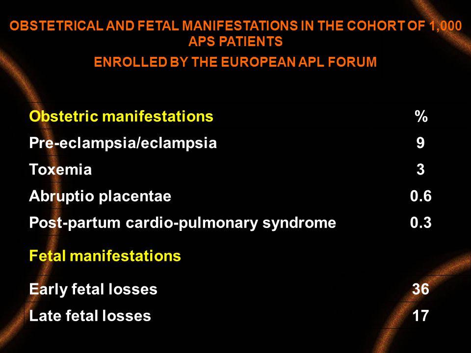 % Obstetric manifestations 9 Pre-eclampsia/eclampsia 3 Toxemia 0.6