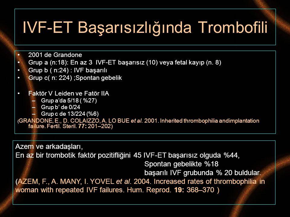 IVF-ET Başarısızlığında Trombofili