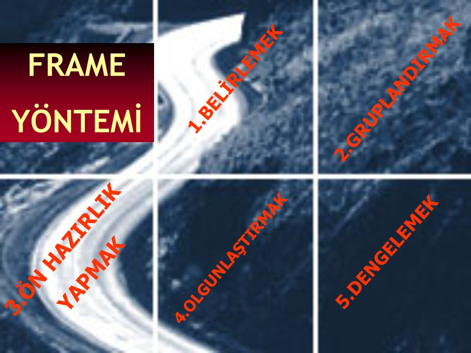 FRAME YÖNTEMİ 3.ÖN HAZIRLIK YAPMAK 1.BELİRLEMEK 2.GRUPLANDIRMAK