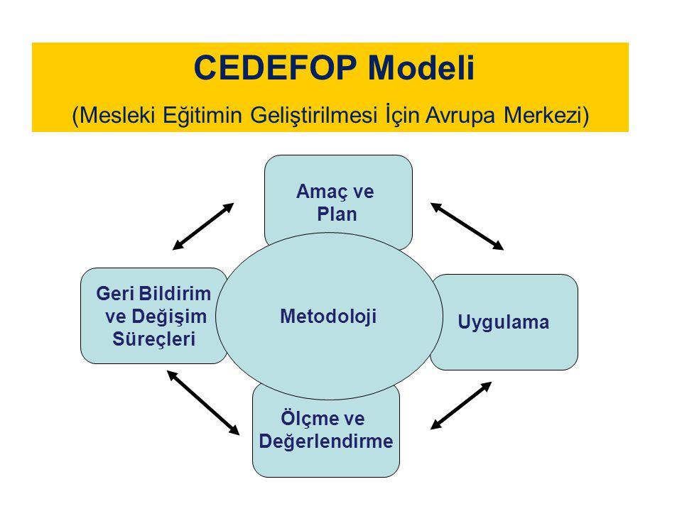 (Mesleki Eğitimin Geliştirilmesi İçin Avrupa Merkezi)