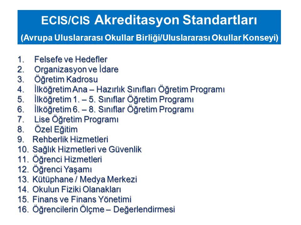 ECIS/CIS Akreditasyon Standartları