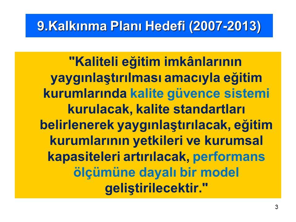 9.Kalkınma Planı Hedefi (2007-2013)