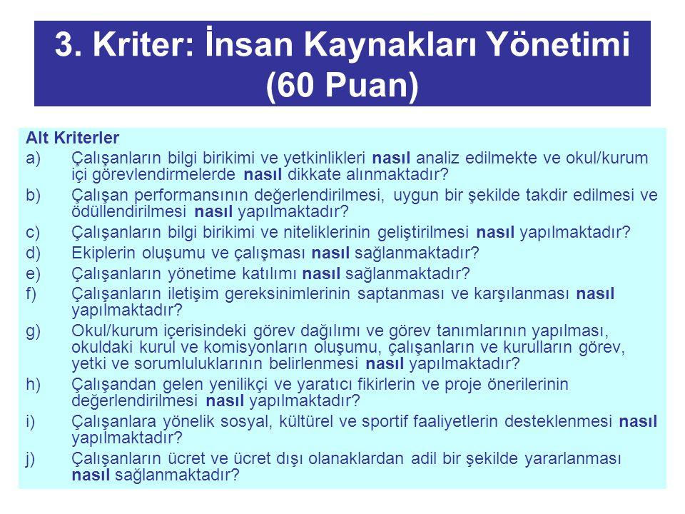 3. Kriter: İnsan Kaynakları Yönetimi (60 Puan)