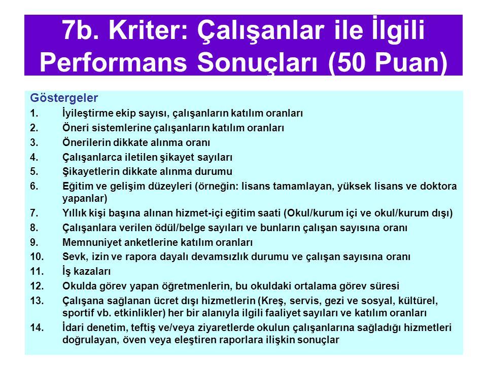 7b. Kriter: Çalışanlar ile İlgili Performans Sonuçları (50 Puan)