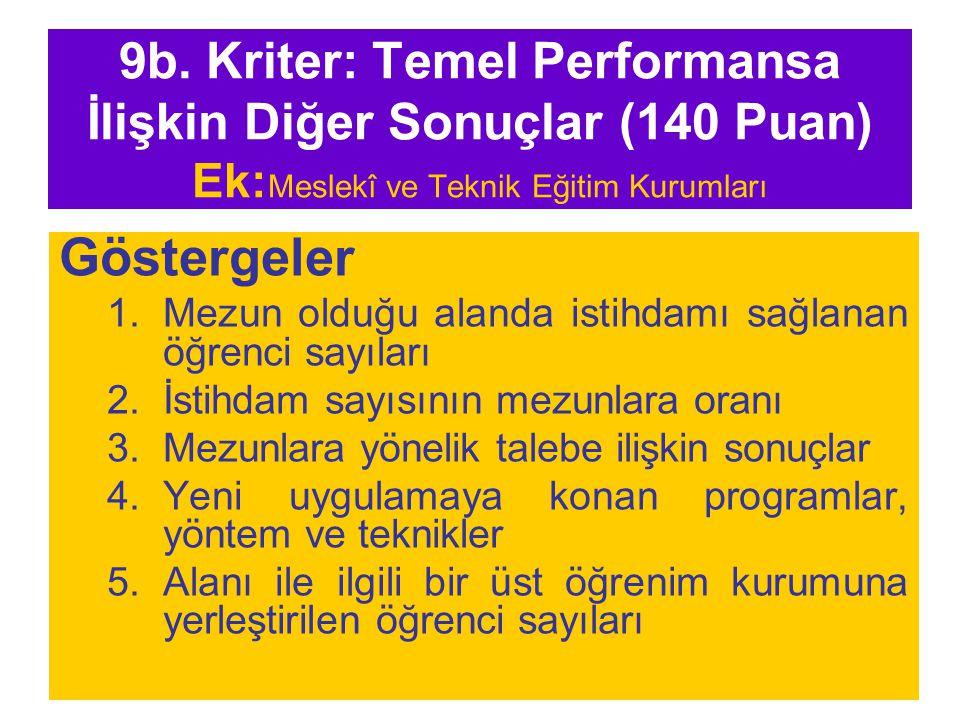 9b. Kriter: Temel Performansa İlişkin Diğer Sonuçlar (140 Puan) Ek:Meslekî ve Teknik Eğitim Kurumları