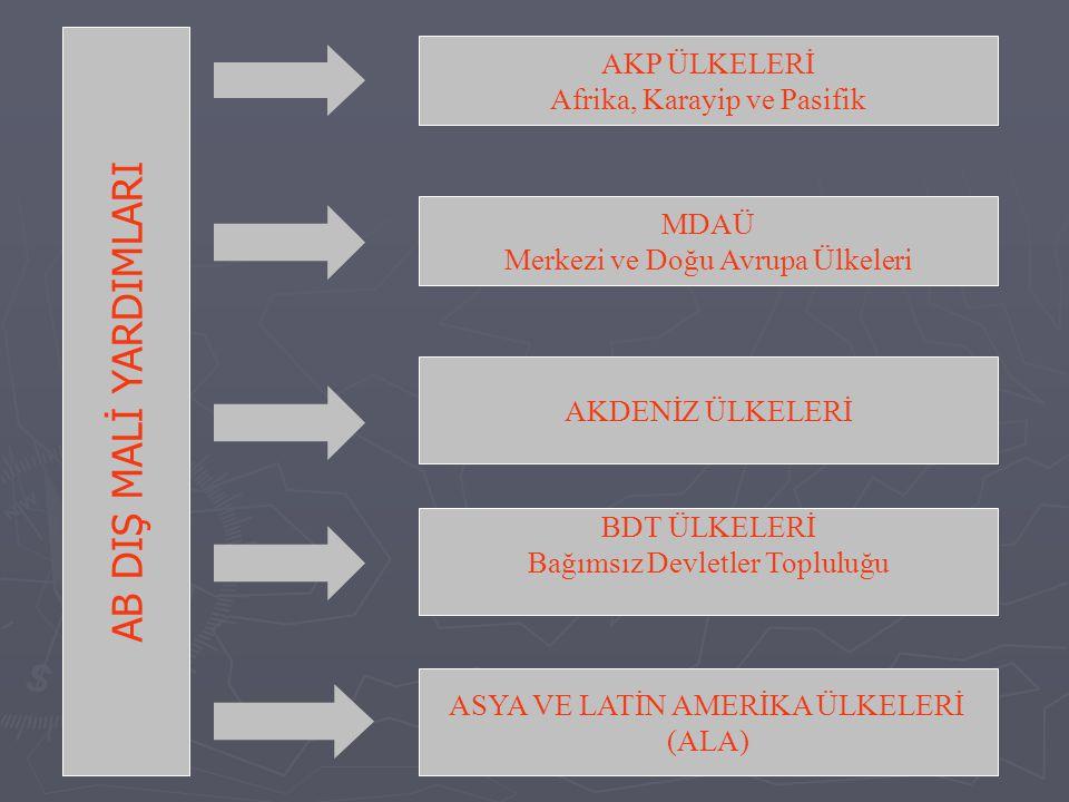AB DIŞ MALİ YARDIMLARI AKP ÜLKELERİ Afrika, Karayip ve Pasifik MDAÜ