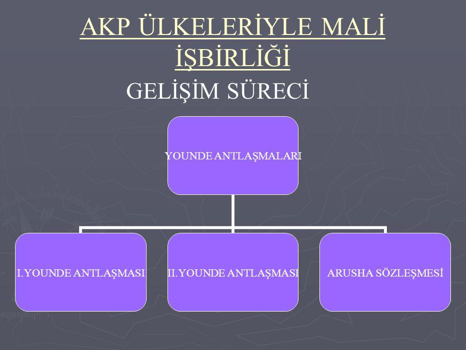 AKP ÜLKELERİYLE MALİ İŞBİRLİĞİ