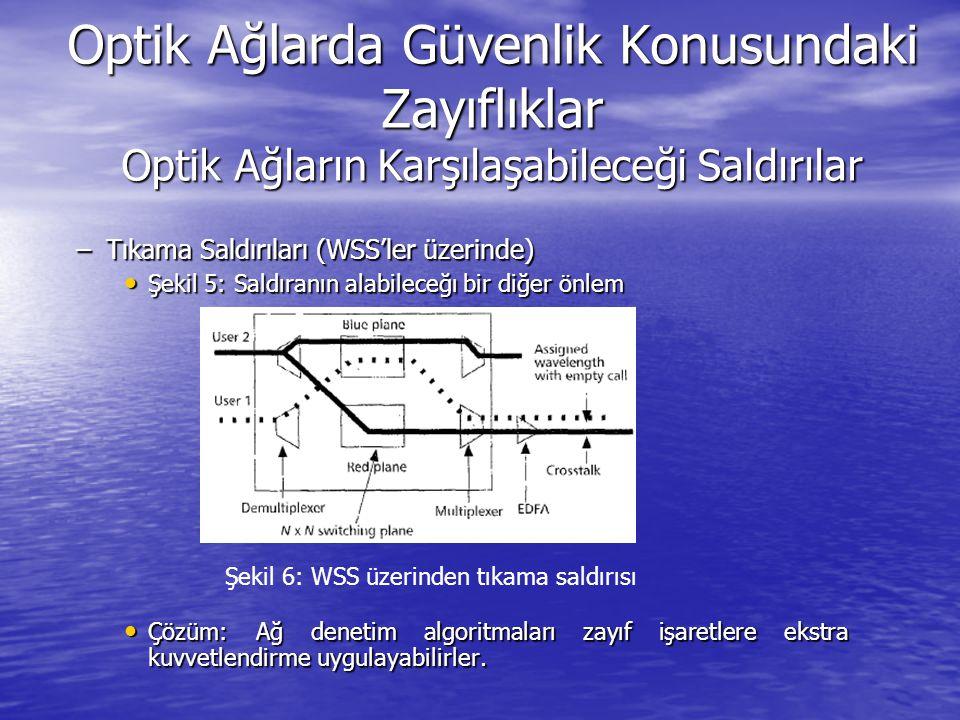 Optik Ağlarda Güvenlik Konusundaki Zayıflıklar Optik Ağların Karşılaşabileceği Saldırılar