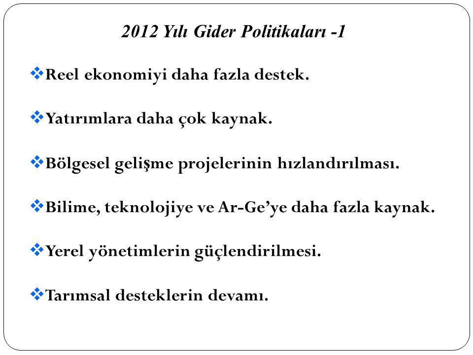 2012 Yılı Gider Politikaları -1