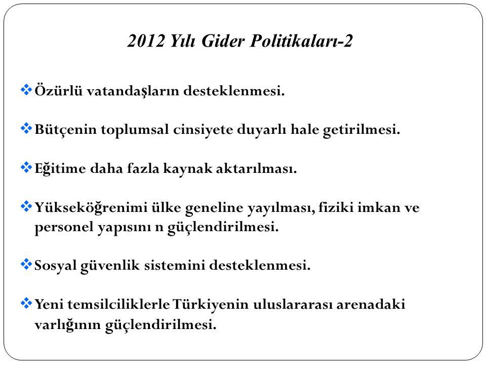 2012 Yılı Gider Politikaları-2