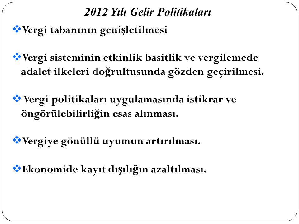 2012 Yılı Gelir Politikaları