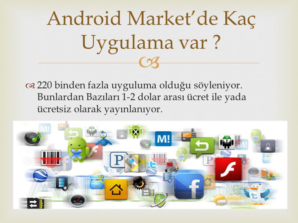 Android Market'de Kaç Uygulama var