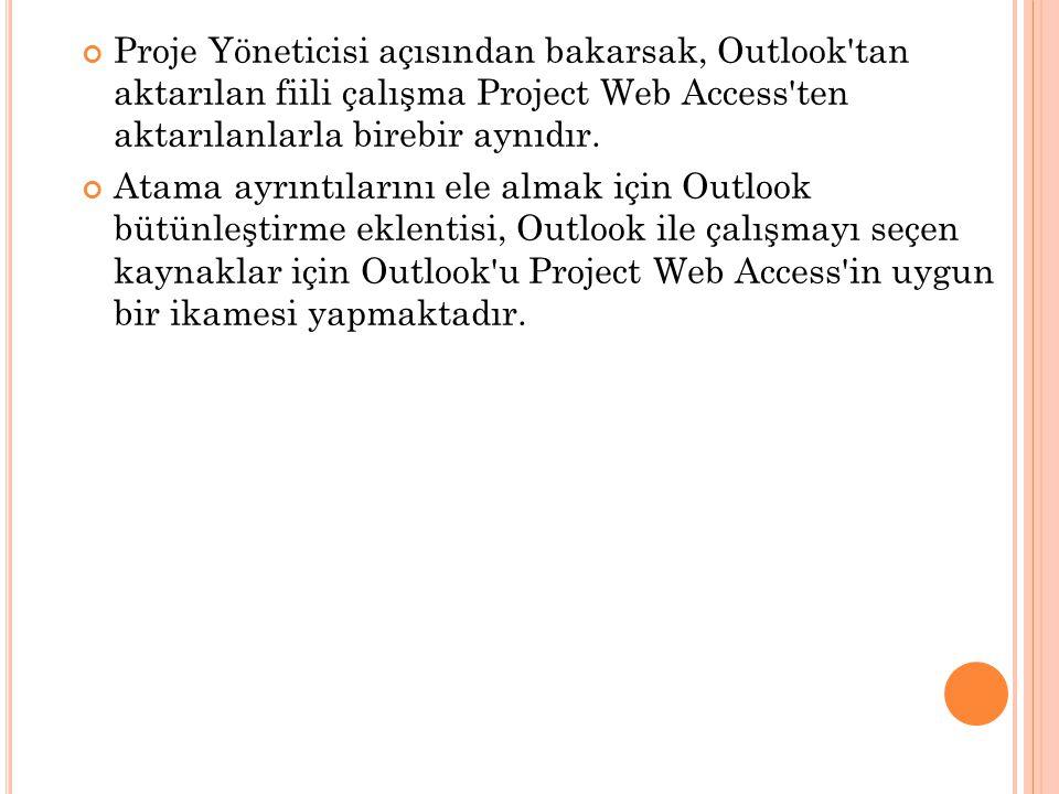 Proje Yöneticisi açısından bakarsak, Outlook tan aktarılan fiili çalışma Project Web Access ten aktarılanlarla birebir aynıdır.