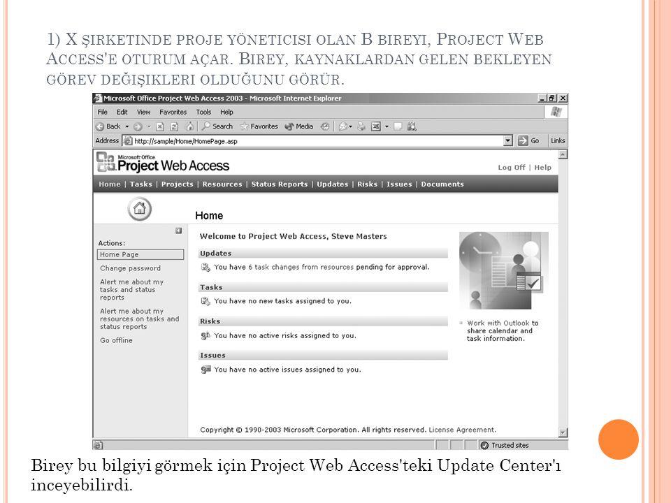 1) X şirketinde proje yöneticisi olan B bireyi, Project Web Access e oturum açar. Birey, kaynaklardan gelen bekleyen görev değişikleri olduğunu görür.