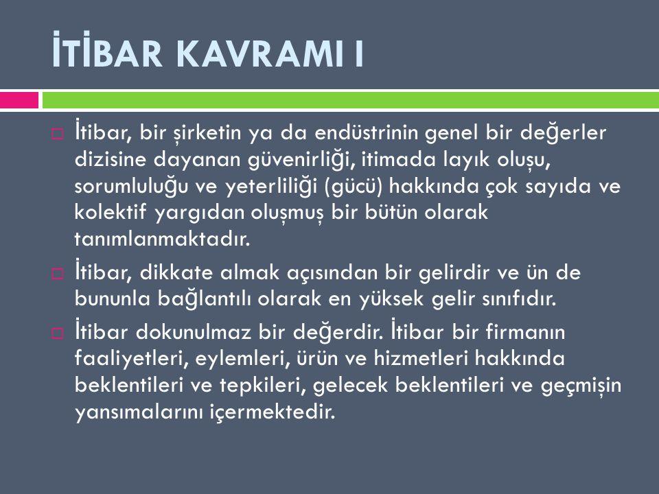 İTİBAR KAVRAMI I