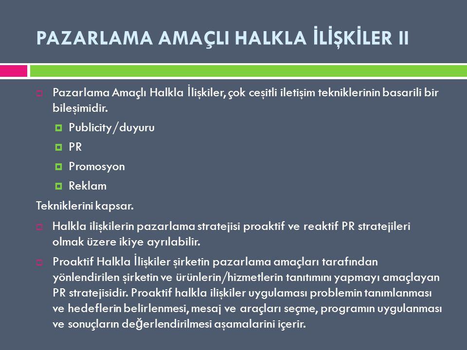 PAZARLAMA AMAÇLI HALKLA İLİŞKİLER II