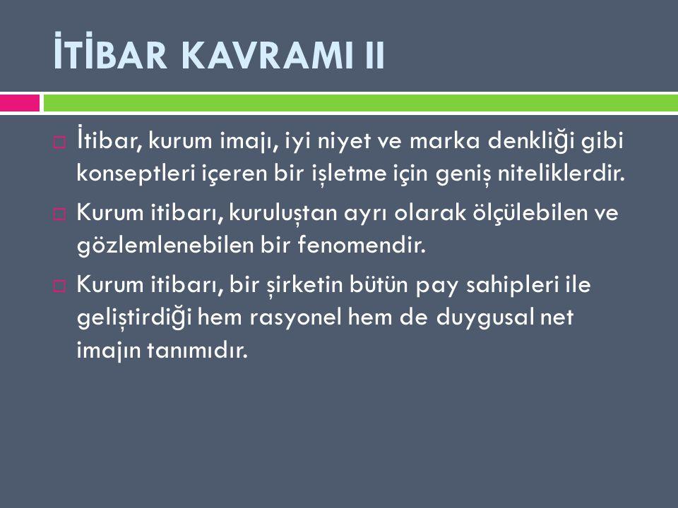İTİBAR KAVRAMI II İtibar, kurum imajı, iyi niyet ve marka denkliği gibi konseptleri içeren bir işletme için geniş niteliklerdir.