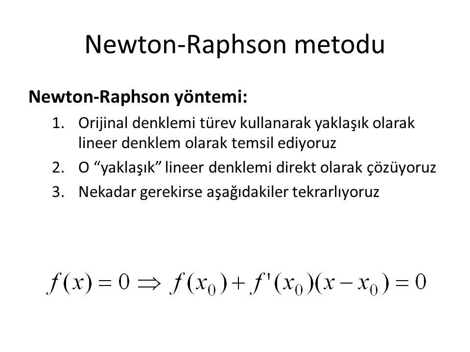 Newton-Raphson metodu