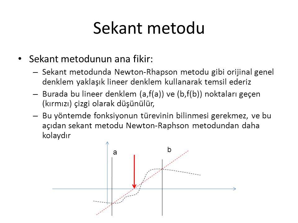 Sekant metodu Sekant metodunun ana fikir: