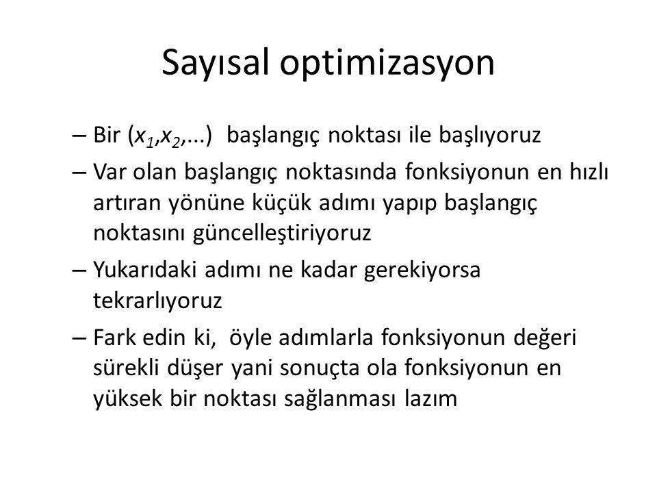 Sayısal optimizasyon Bir (x1,x2,...) başlangıç noktası ile başlıyoruz