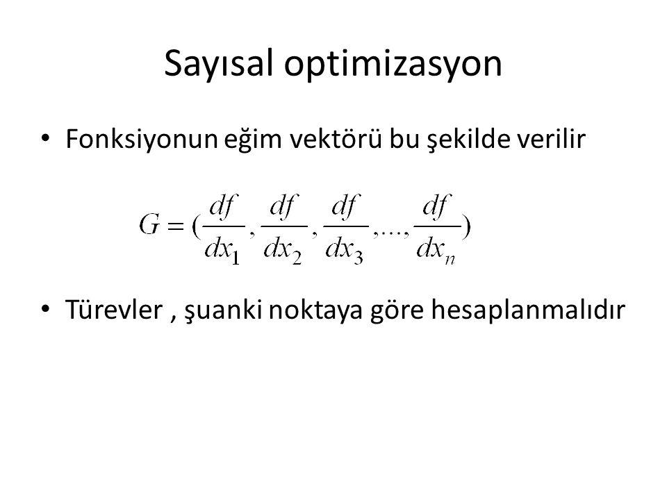 Sayısal optimizasyon Fonksiyonun eğim vektörü bu şekilde verilir