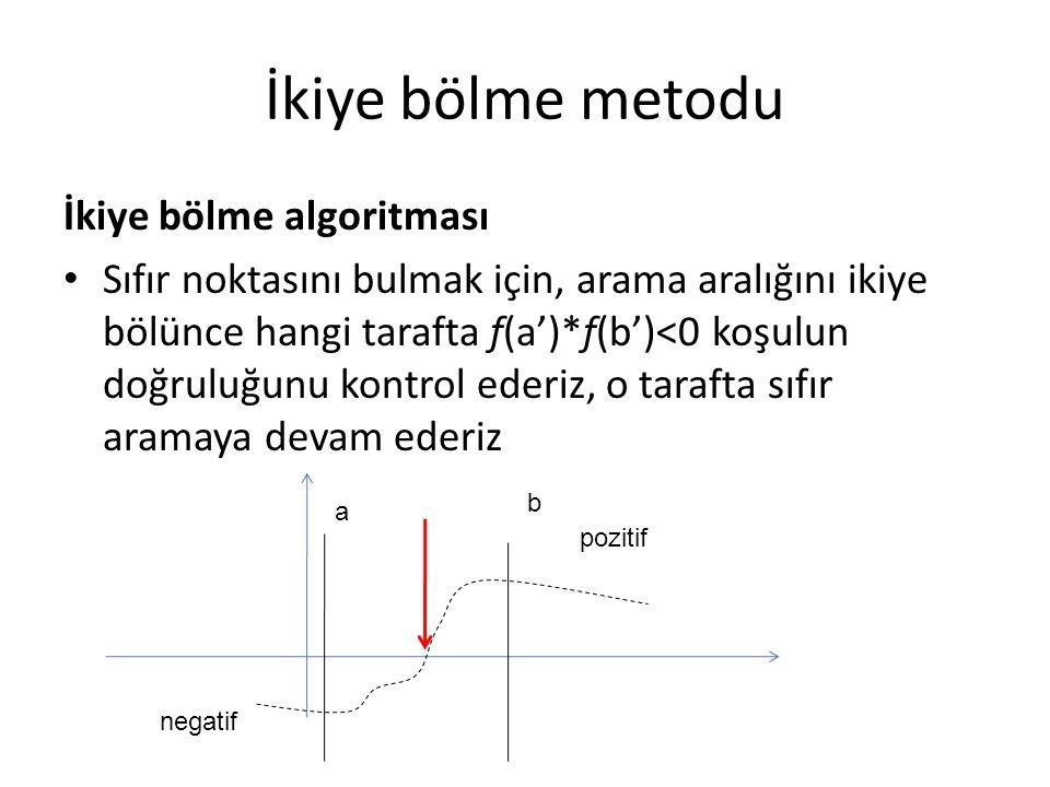 İkiye bölme metodu İkiye bölme algoritması