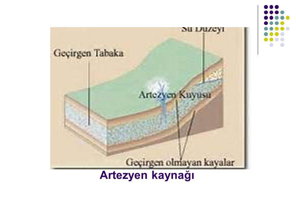 Artezyen kaynağı