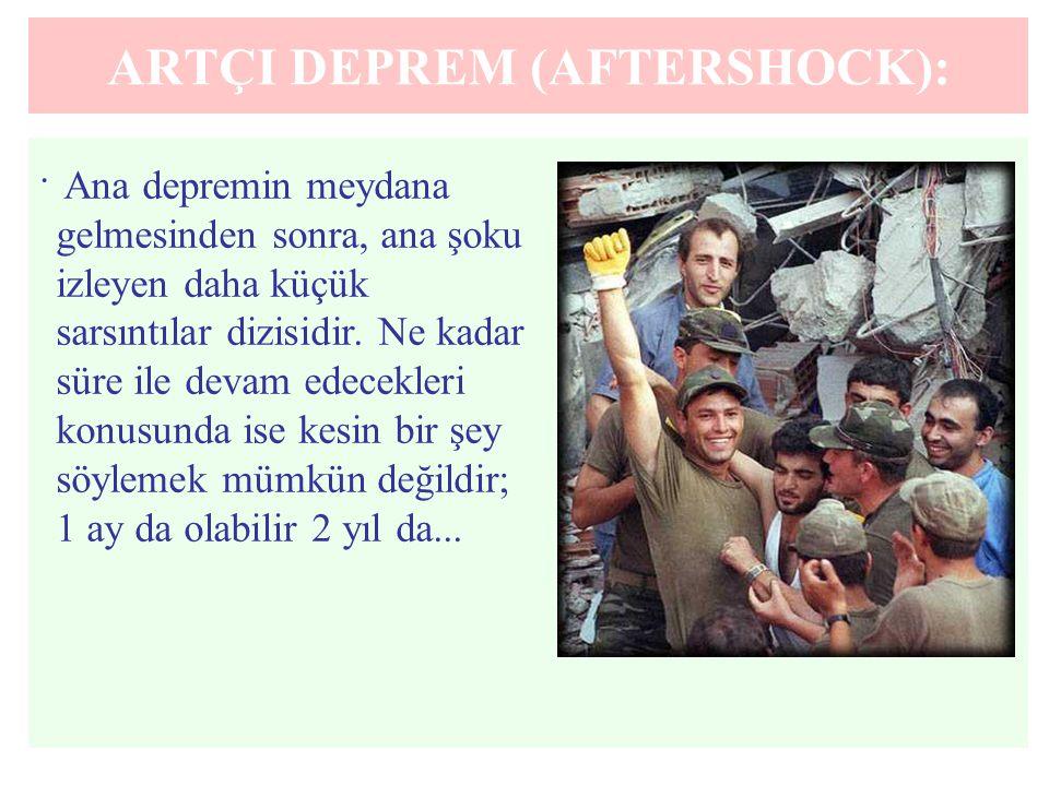 ARTÇI DEPREM (AFTERSHOCK):