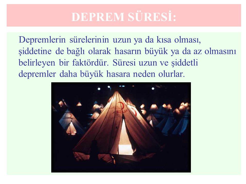 DEPREM SÜRESİ: