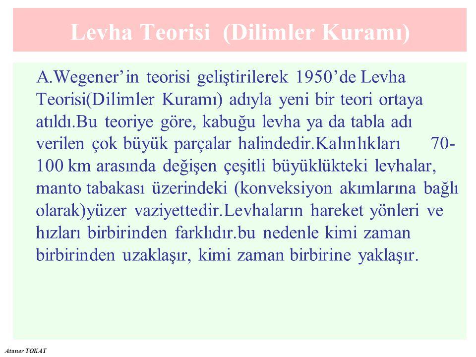 Levha Teorisi (Dilimler Kuramı)
