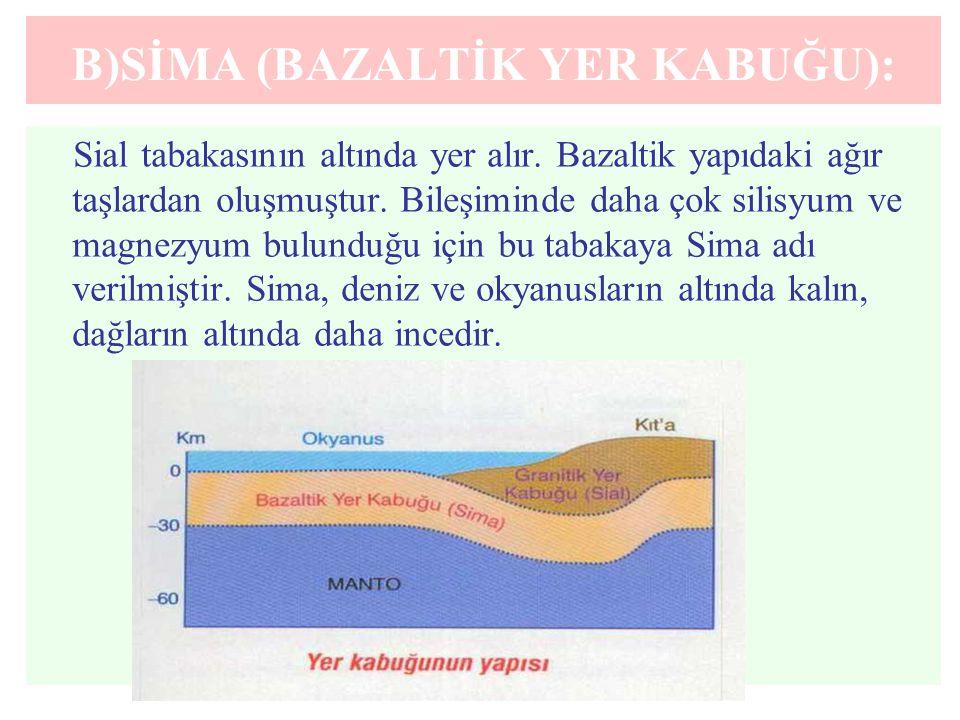 B)SİMA (BAZALTİK YER KABUĞU):