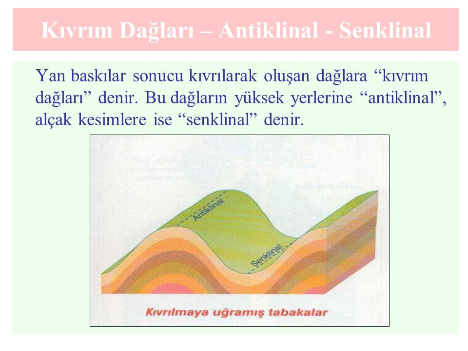 Kıvrım Dağları – Antiklinal - Senklinal